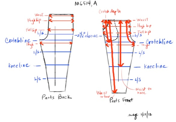 Pants Pattern Reference Points for M6514